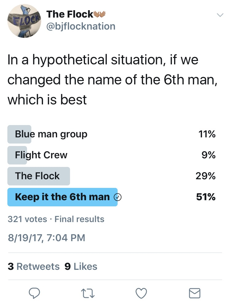 Blue+Jay+6th+Man+tweeted+a+poll+for+new+name+ideas.+Fifty-one+percent+of+voters+supported+keeping+the+name+the+same.+Later+it+was+announced+that+despite+the+results%2C+the+name+would+be+changed+to+The+Flock.+